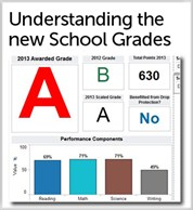 Whats New -Aug 2013-New School Grades